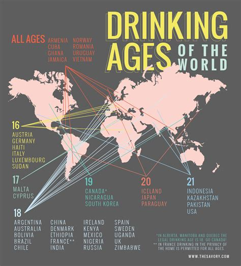 the age of the drinking ages around the world the savory