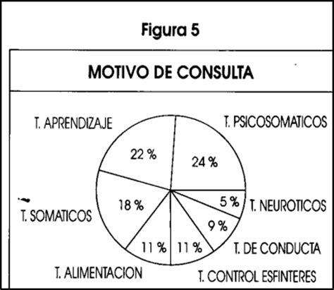 consulta de ci welleadsorg clinica y salud 1995 a 241 o 6 vol 6 n 186 3
