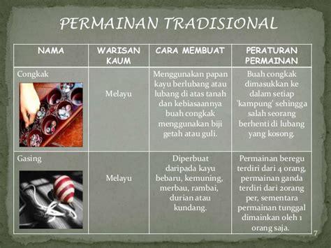 teks prosedur membuat gasing tradisional warisan budaya malaysia