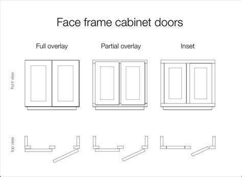Traditional to Modern: New Kitchen Cabinet Doors   PANYL
