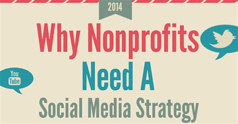 Why Nonprofits Need Mba S by Why Nonprofits Need A Social Media Strategy Infographic
