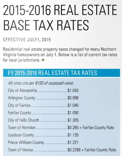Realtor, Laura Riley: Winn Riley Real Estate, Inc. Fairfax
