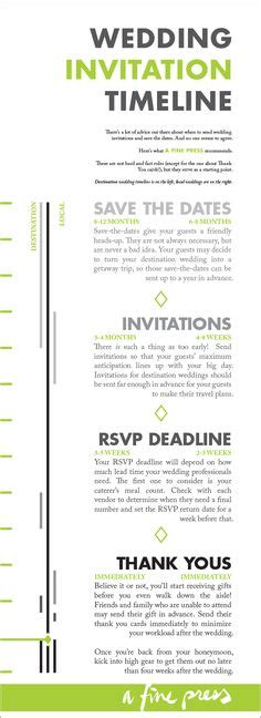 wedding invitation mailing timeline business card keep in your wallet includes