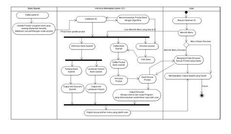 Hukum Perbankan Penulis Syariah Mujahidin 1 serbaguna interface information center dengan
