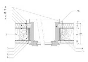 guide de pose fibre de bois pour isolation exterieure