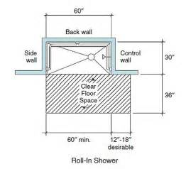 Bathroom Shower Dimensions Adjusting Your Home For Accessible Living