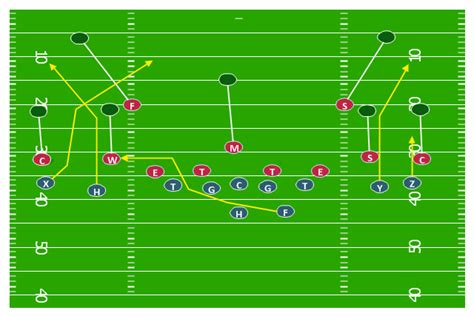 diagram football plays offense driverlayer search engine