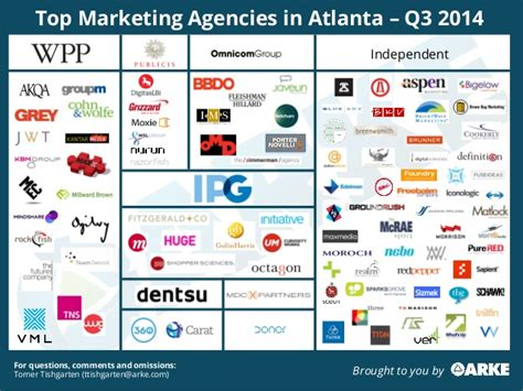 Top Mba Marketing Programs In The World by Top Marketing Agencies In Atlanta Q3 2014