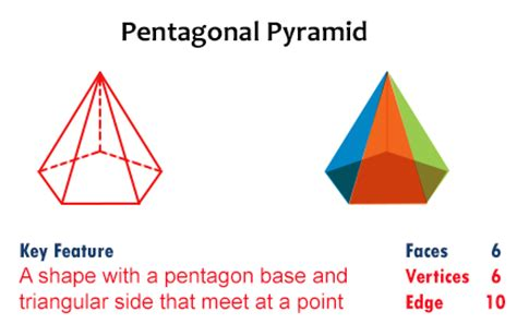 How To Make A Pentagonal Pyramid Out Of Paper - volume of a pentagonal pyramid definition formula