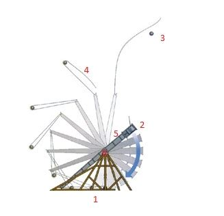 diagram of a trebuchet thelordoftheringstrebuchet licensed for non commercial