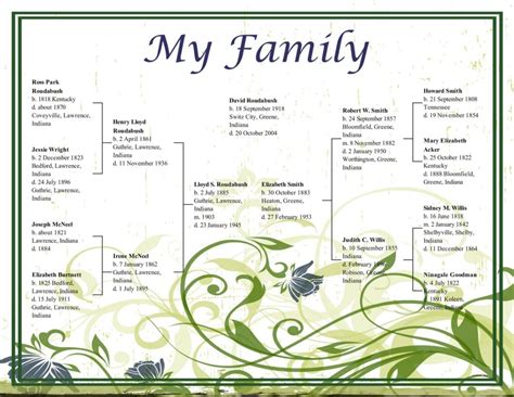 family reunion book template family reunion agenda template 9 best agenda templates