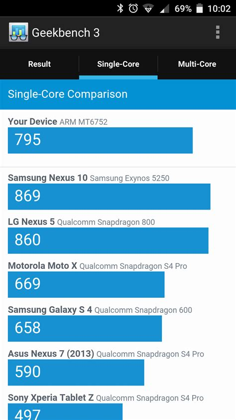 Samsung A5 2015 Rery Zenfone 2 Custom 1 nuu mobile z8 review aivanet