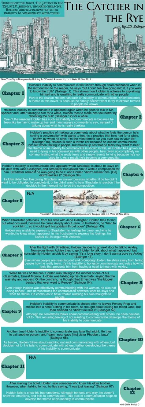 catcher in the rye themes worksheet 14 best catcher in the rye lesson ideas images on pinterest