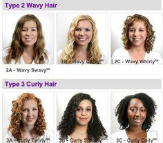 Type 3 Hair by 1000 Images About Educate Hair Textures On