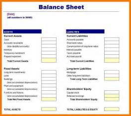 9 balance sheet template for small business mailroom clerk