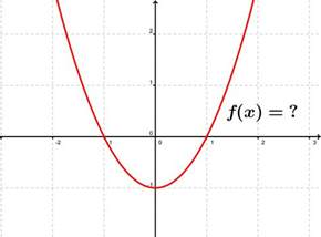 math quadratic function