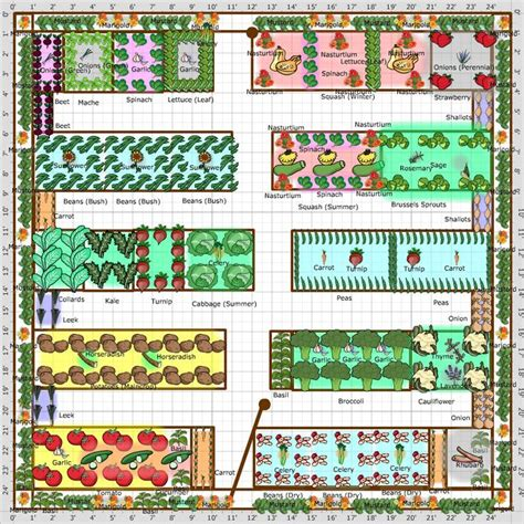Vegetable Garden Layouts 17 Best Ideas About Vegetable Garden Planner On Pinterest Garden Planner Vegetable Garden