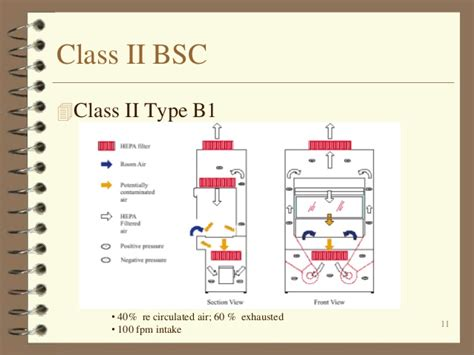 biological safety cabinet class 2 biological safety cabinets bs cs