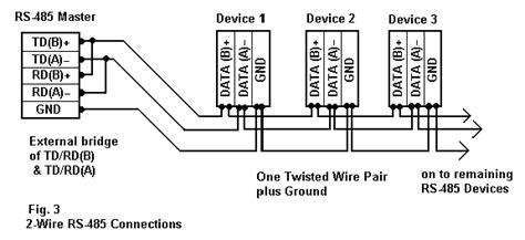 rs 485 pinout diagram 2wire usb data acquisition diagram