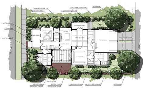 Architecture Ideas mihaly land design design guidelines