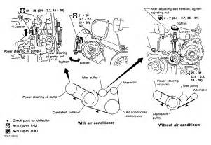 another urgent need help replacing power steering belt tensioner maxima forums