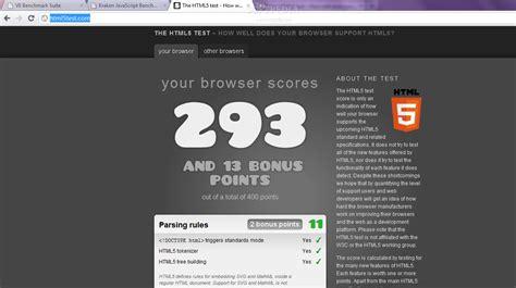 google chrome review rating pcmagcom chrome 11 review speed browsing the web