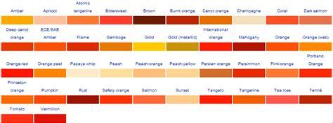 types of orange color orange shades names adorable it s quot wine quot not dark red
