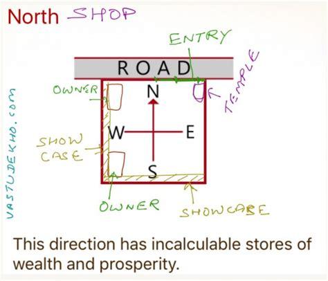 north facing vastu tips for north facing shop