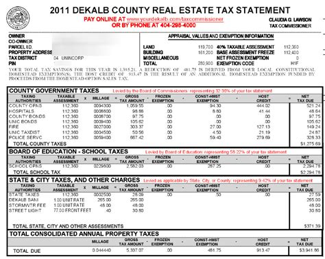 Hunt County Property Records Dekalb County Property Tax Calculator