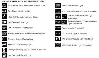 Kia Sorento Warning Lights Hyundai Sonata Dashboard Warning Lights Pictures To Pin On
