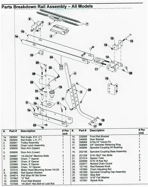 Wayne Dalton Quantum Parts Breakdown Overhead Door Operator Parts