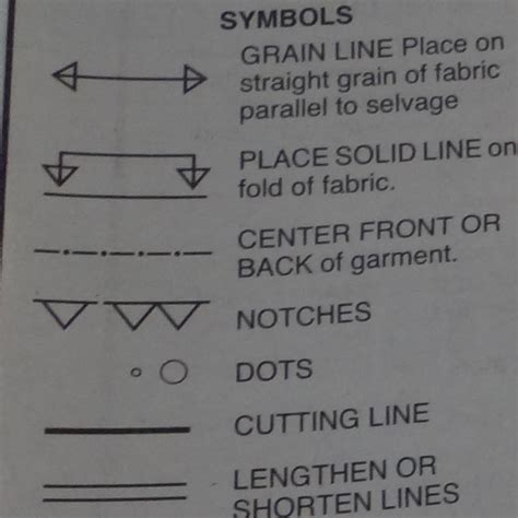 pattern making symbols 1000 images about sewing 2 on pinterest free sewing
