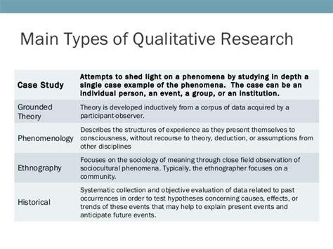 qualitative pattern definition case study qualitative research definition
