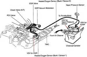94 Toyota Check Engine Light 94 Camry Check Engine Light Code 71 Check Egr Valve Toyota