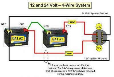 types of boats starting with h trolling motor wiring general discussion forum in