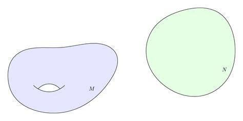 latex metapost tutorial tikz pgf how to draw differential geometry diagrams like