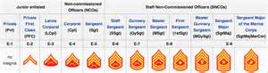 ranks in marine u s marine corps rank insignia hyrum s heroes