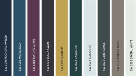 sherwin williams 2017 color trend predictions