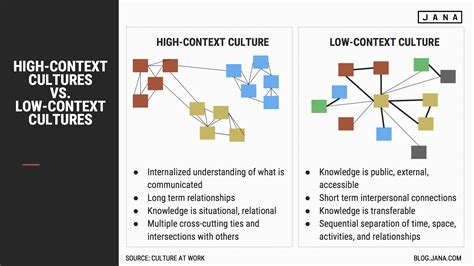 visual communication and design context definition three business culture differences that affect communication