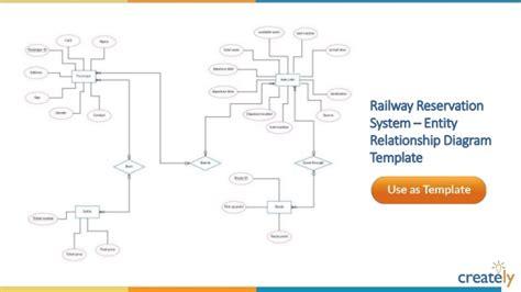 visio entity relationship diagram template visio 2007 erd diagram visio uml diagram elsavadorla