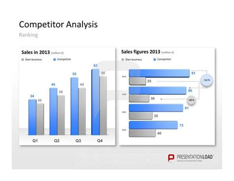 competitor analysis sle report the world s catalog of ideas