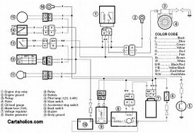 wiring schematic for yamaha golf cart image gallery wiring schematic for yamaha golf cart gallery