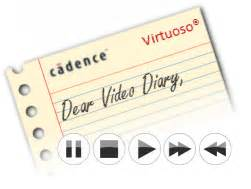 virtuoso layout hierarchy virtuoso video diary i am not promoting layout hierarchy