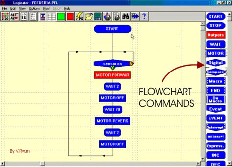 programming flowchart software programming using logicator software