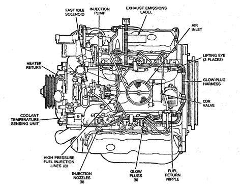 car engine diagram engine and jet drive