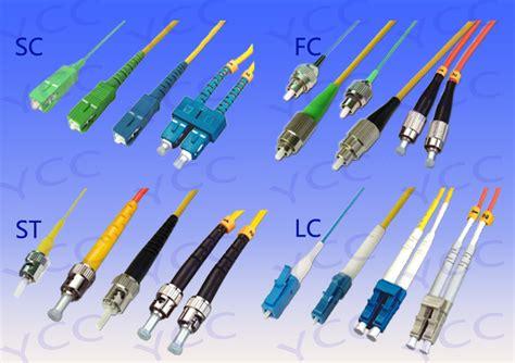 Patchord Fc Lc Sc To Fc Lc Sc Upc Sx Sm 15 Mtr 1 几种常见的光纤接头 st sc lc fc 以及pc apc和upc的区别 王骏的博客 程序员博客