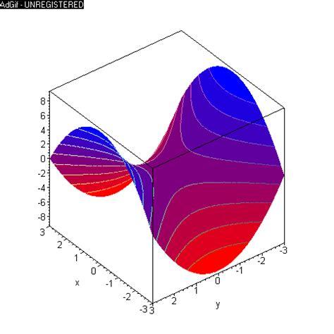 imagenes de matematicas en movimiento matem 225 ticas animadas