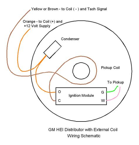 spark chevy 350 hei distributor wiring diagram get