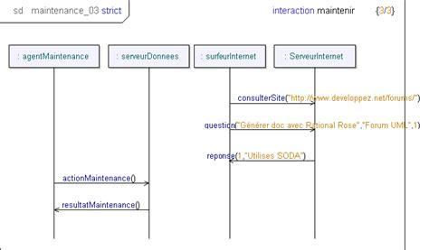 diagramme uml de séquence nouveaut 233 s uml 2 0 diagramme de s 233 quence
