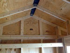 Different Types Of Dormers Koras How To Build Roof Trusses For A Shed Video
